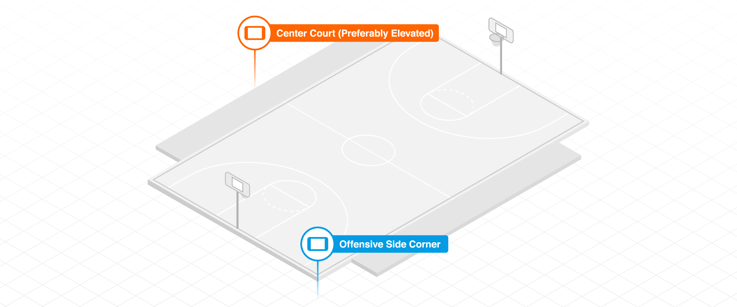 The (Not So) Hidden Benefits of Video for Your Club Basketball Team
